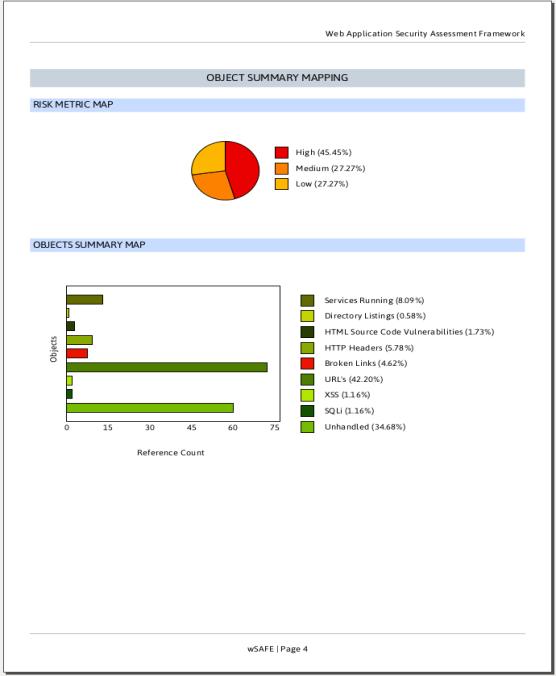 Web Application Security Assessment FramEwork WebSAFE – Sample Security Assessment