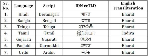 list of languages in india pdf